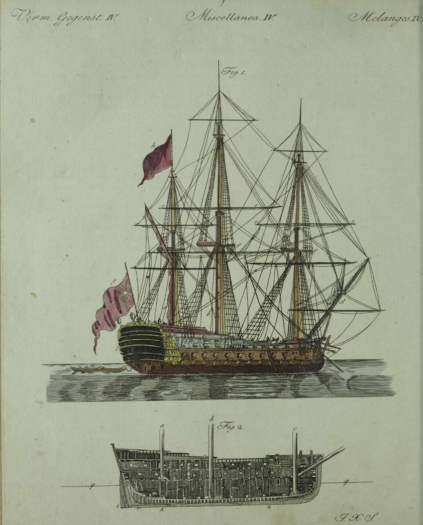 Segelschiff, Kupferstich