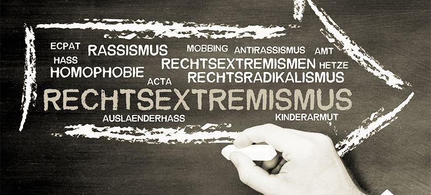 Extreme Rechte